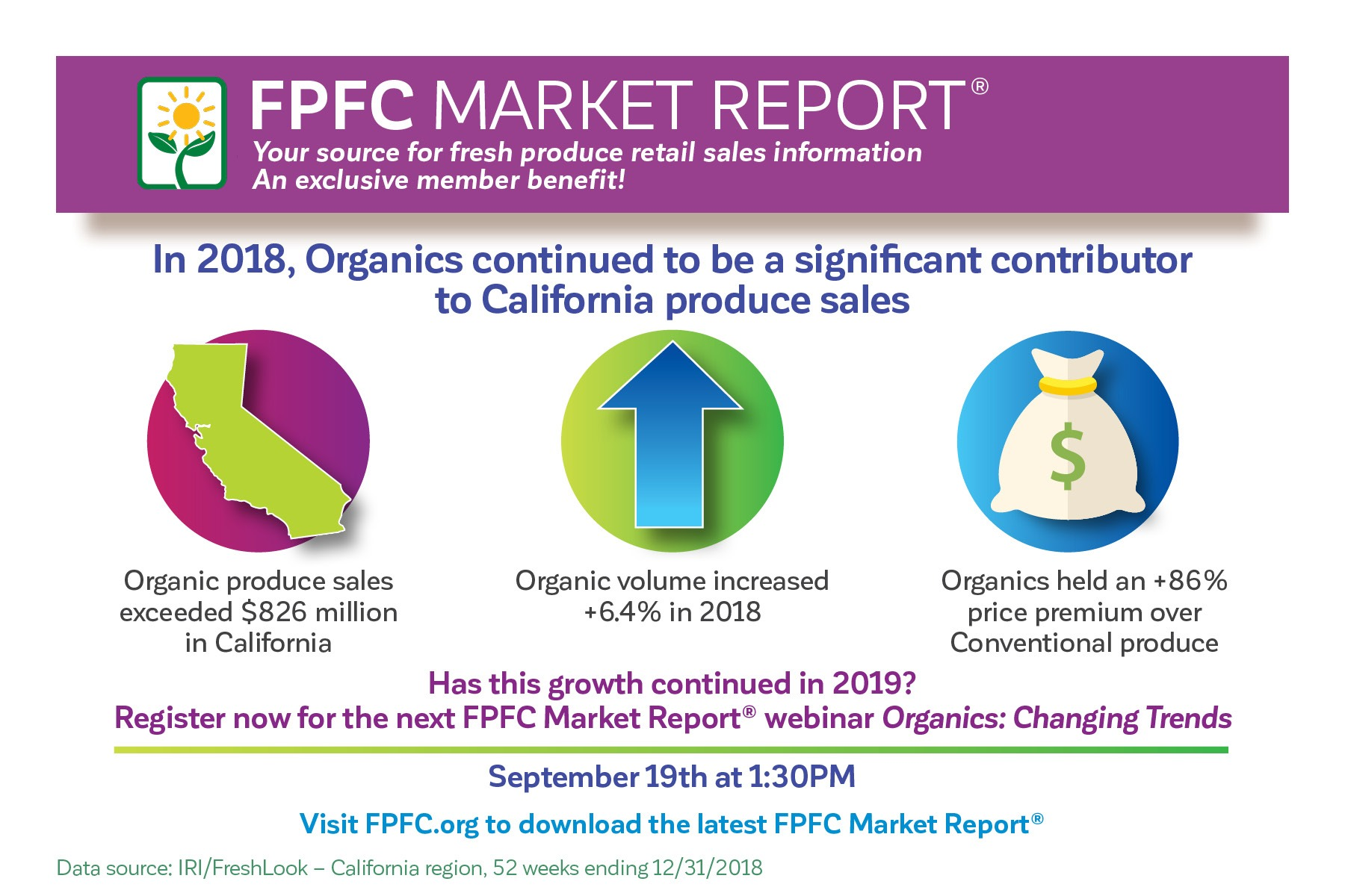 The FPFC Market Report|Fresh Produce & Floral Council